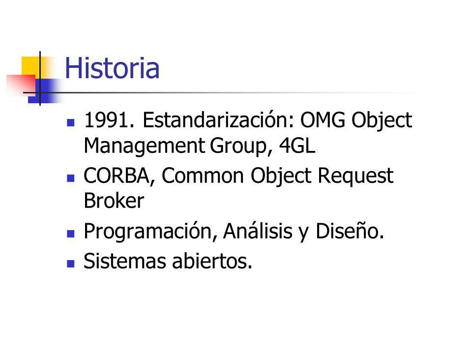 Historia 1991. Estandarización: OMG Object Management Group, 4GL CORBA, Common Object Request Broker Programación, Análisis y Diseño. Sistemas abierto