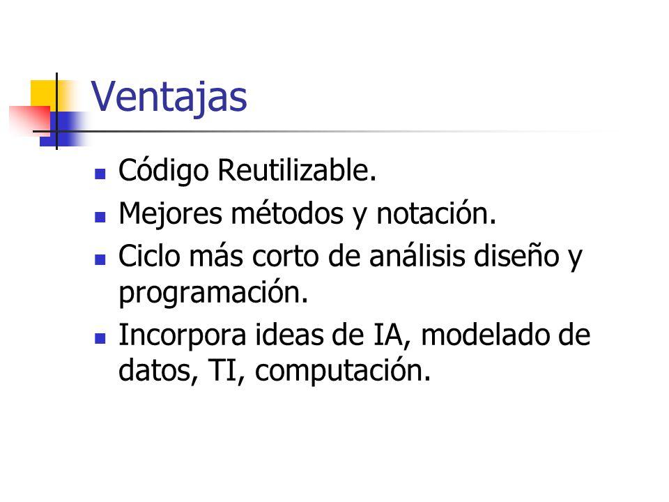 Ventajas Código Reutilizable. Mejores métodos y notación. Ciclo más corto de análisis diseño y programación. Incorpora ideas de IA, modelado de datos,