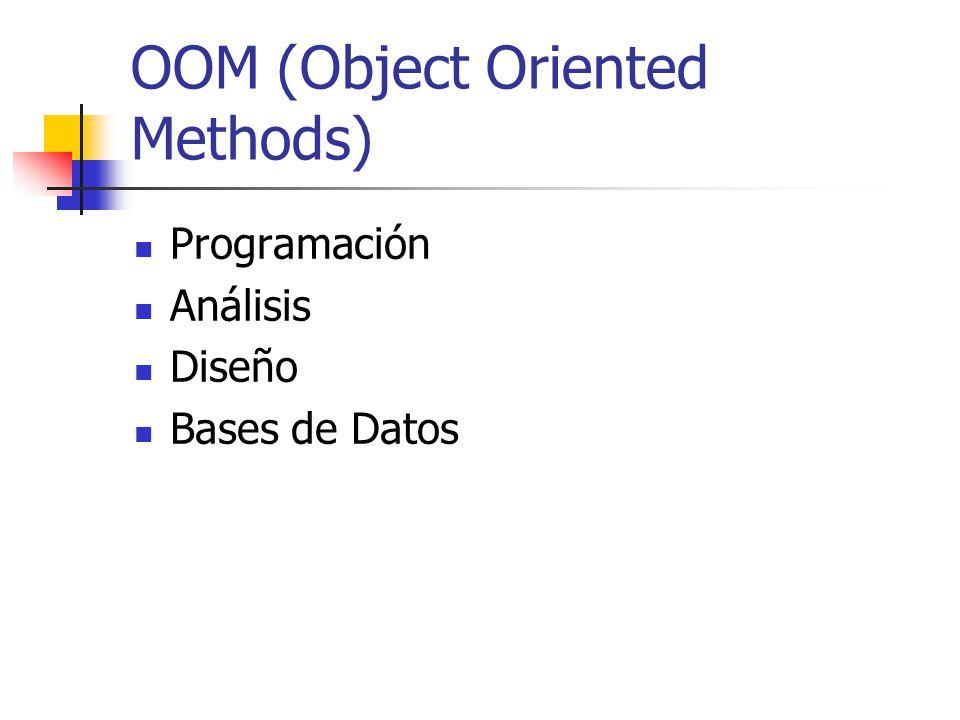 OOM (Object Oriented Methods) Programación Análisis Diseño Bases de Datos