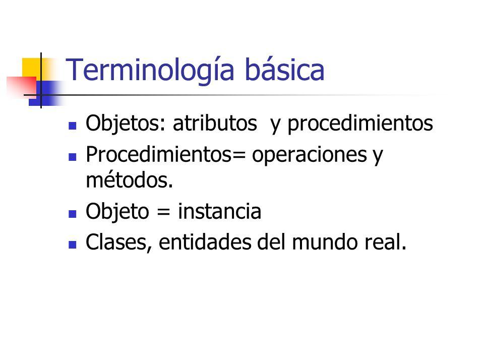 Terminología básica Objetos: atributos y procedimientos Procedimientos= operaciones y métodos. Objeto = instancia Clases, entidades del mundo real.