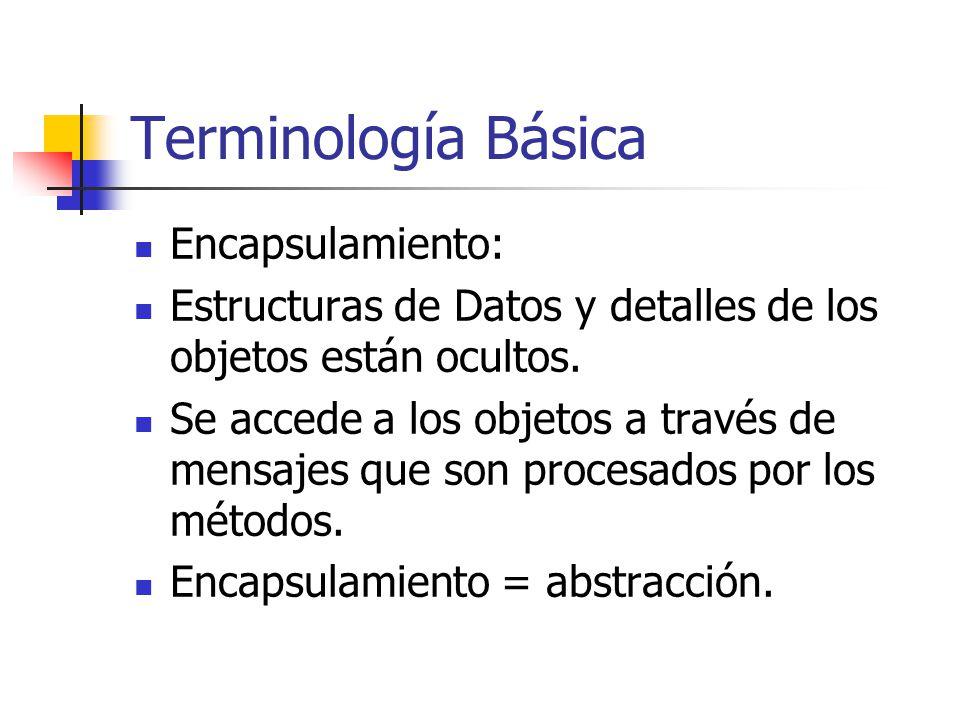 Terminología Básica Encapsulamiento: Estructuras de Datos y detalles de los objetos están ocultos. Se accede a los objetos a través de mensajes que so