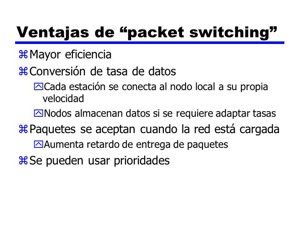 Ventajas de packet switching zMayor eficiencia zConversión de tasa de datos yCada estación se conecta al nodo local a su propia velocidad yNodos almac