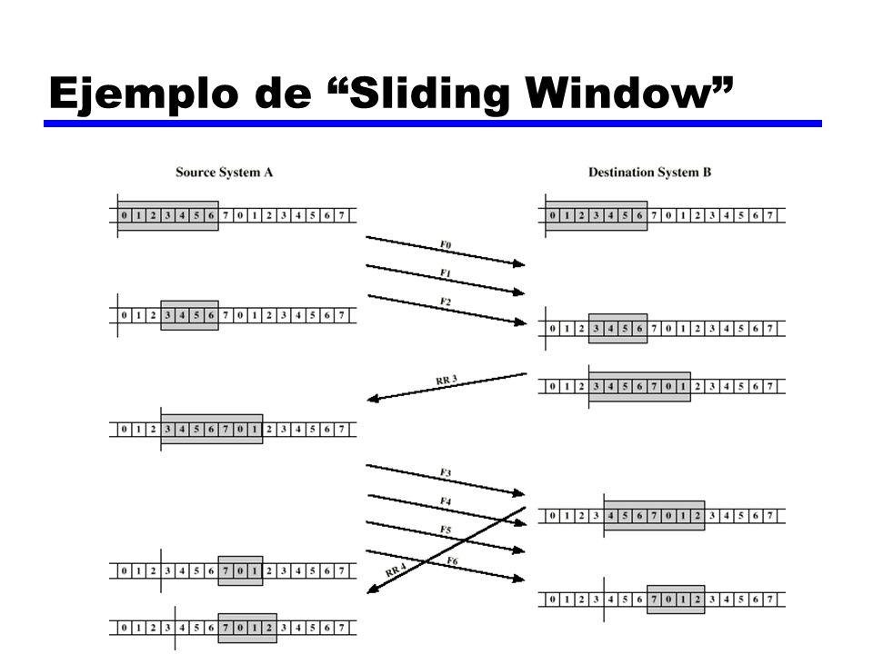 Ejemplo de Sliding Window