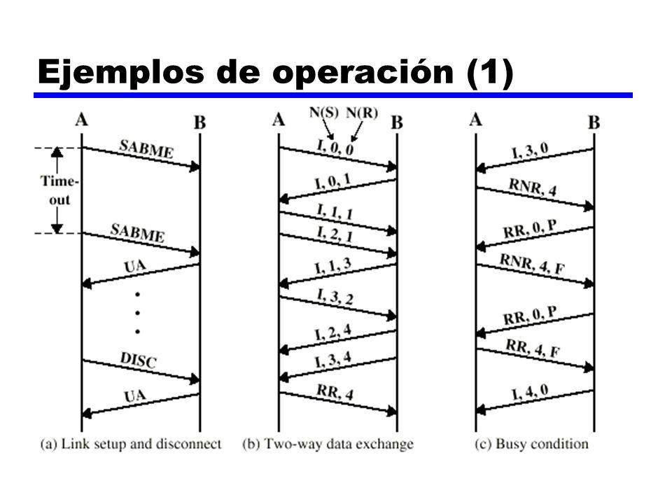 Ejemplos de operación (1)