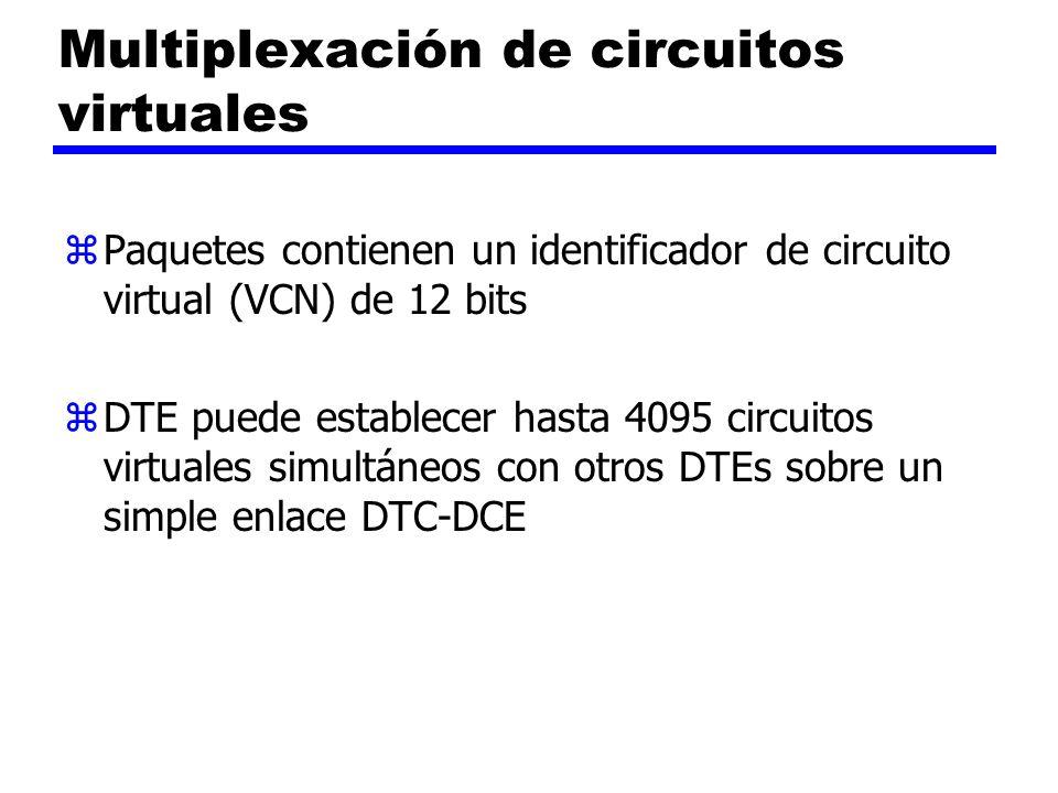 Multiplexación de circuitos virtuales zPaquetes contienen un identificador de circuito virtual (VCN) de 12 bits zDTE puede establecer hasta 4095 circu