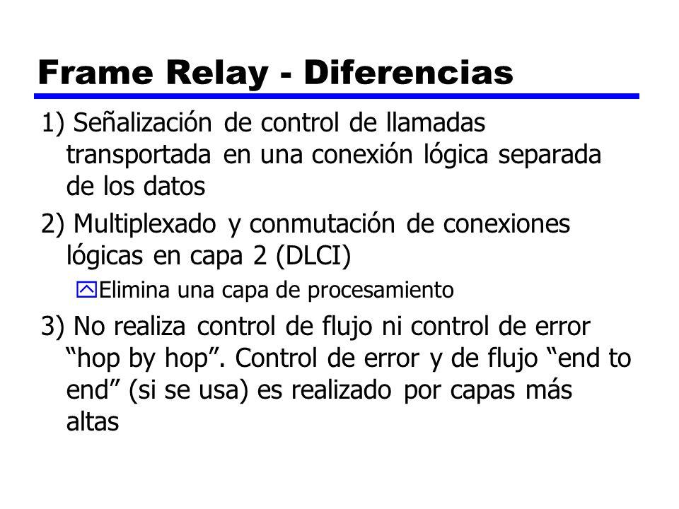 Frame Relay - Diferencias 1) Señalización de control de llamadas transportada en una conexión lógica separada de los datos 2) Multiplexado y conmutaci