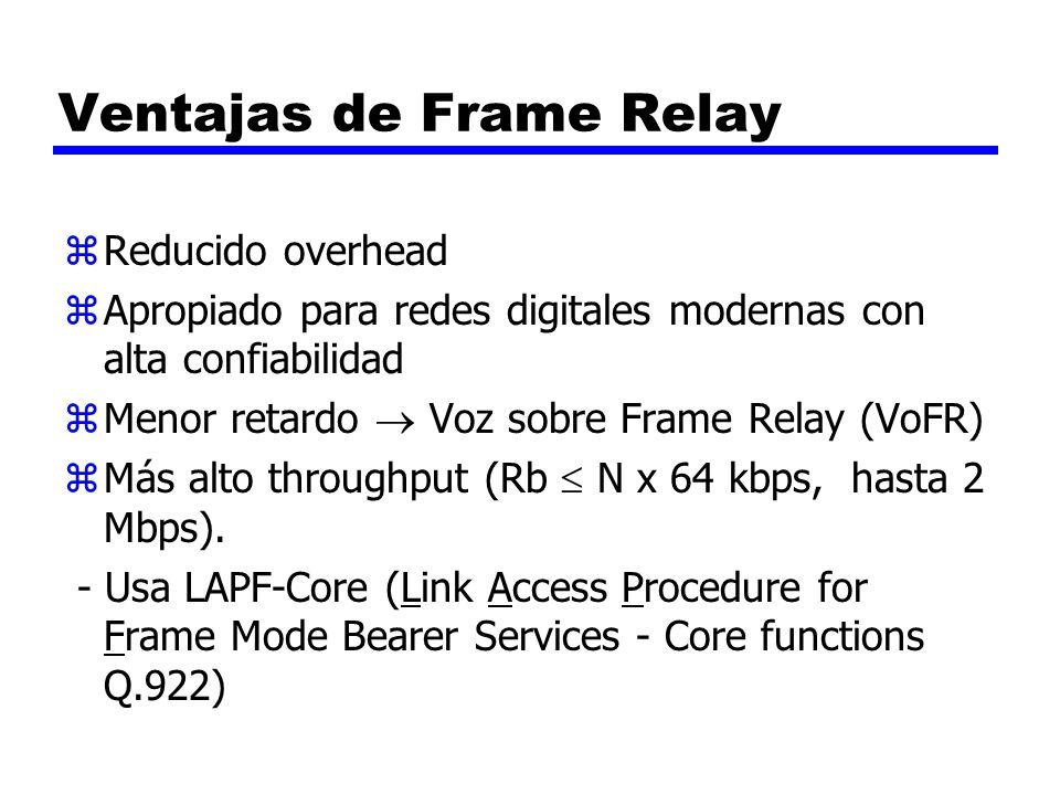 Ventajas de Frame Relay zReducido overhead zApropiado para redes digitales modernas con alta confiabilidad zMenor retardo Voz sobre Frame Relay (VoFR)
