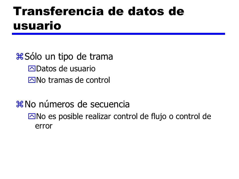 Transferencia de datos de usuario zSólo un tipo de trama yDatos de usuario yNo tramas de control zNo números de secuencia yNo es posible realizar cont