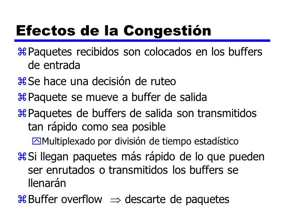 Efectos de la Congestión zPaquetes recibidos son colocados en los buffers de entrada zSe hace una decisión de ruteo zPaquete se mueve a buffer de sali