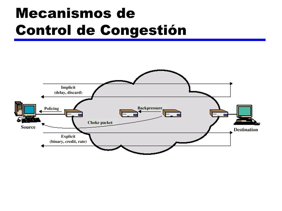 Mecanismos de Control de Congestión