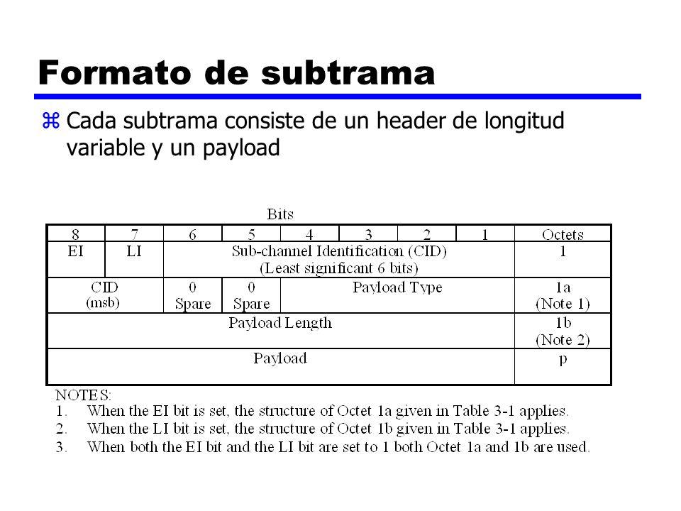 Formato de subtrama zCada subtrama consiste de un header de longitud variable y un payload