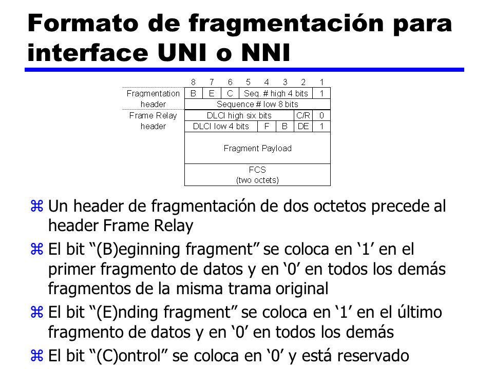 Formato de fragmentación para interface UNI o NNI z Un header de fragmentación de dos octetos precede al header Frame Relay z El bit (B)eginning fragm