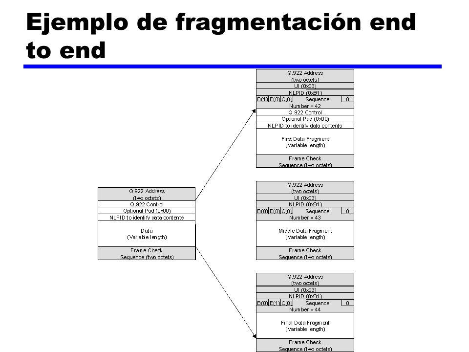 Ejemplo de fragmentación end to end