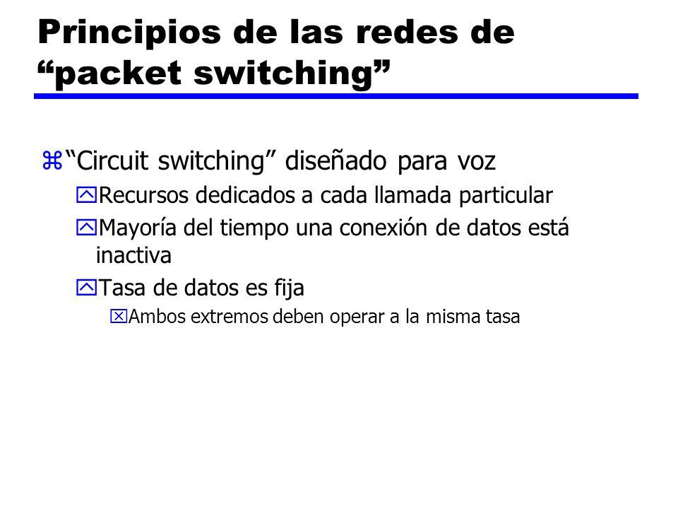 Principios de las redes de packet switching zCircuit switching diseñado para voz yRecursos dedicados a cada llamada particular yMayoría del tiempo una