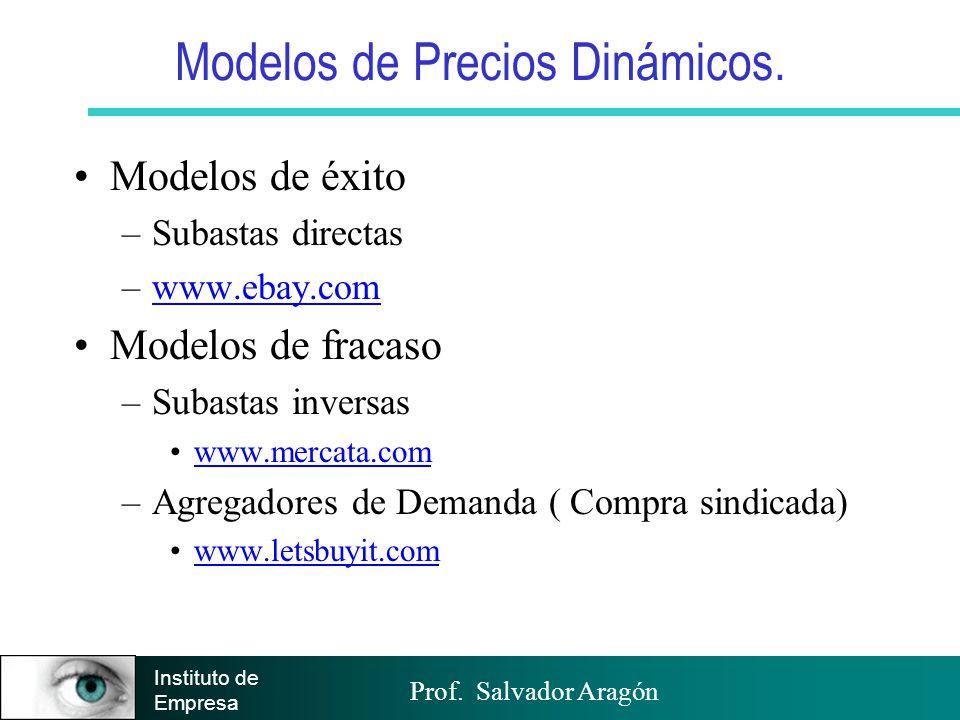 Prof. Salvador Aragón Instituto de Empresa Modelos de Precios Dinámicos. Modelos de éxito –Subastas directas –www.ebay.comwww.ebay.com Modelos de frac