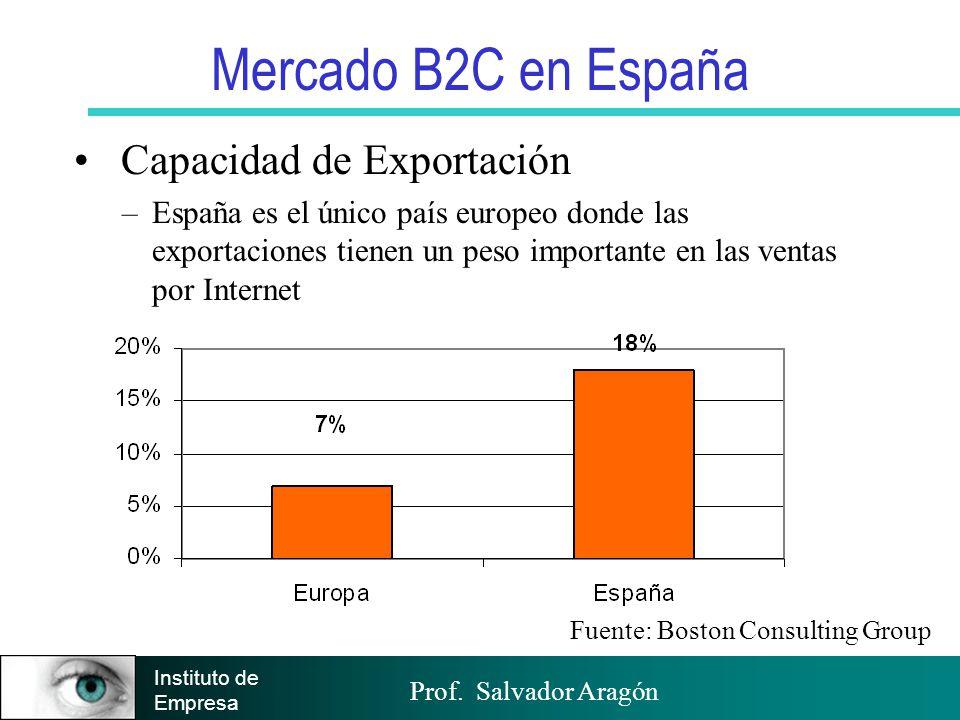 Prof. Salvador Aragón Instituto de Empresa Mercado B2C en España Capacidad de Exportación –España es el único país europeo donde las exportaciones tie