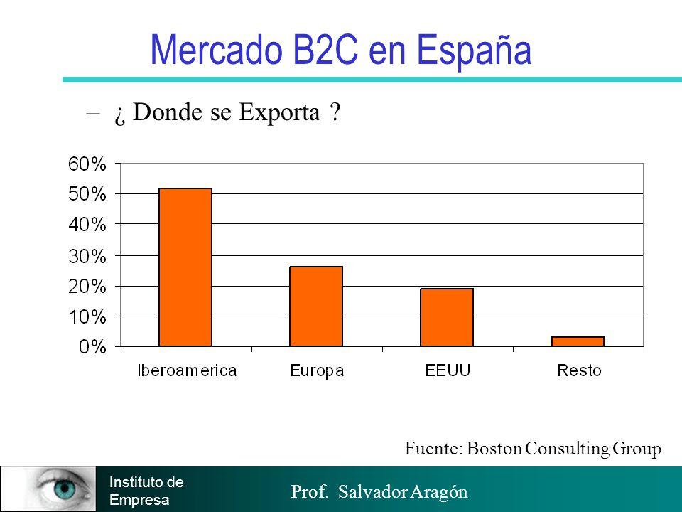Prof. Salvador Aragón Instituto de Empresa Mercado B2C en España – ¿ Donde se Exporta ? Fuente: Boston Consulting Group