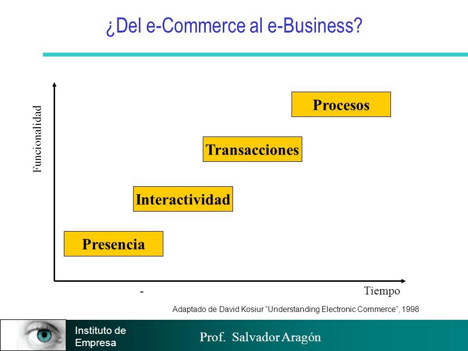 Prof. Salvador Aragón Instituto de Empresa Objetivos del Web Corporativo Fuente: Baquia/ANA