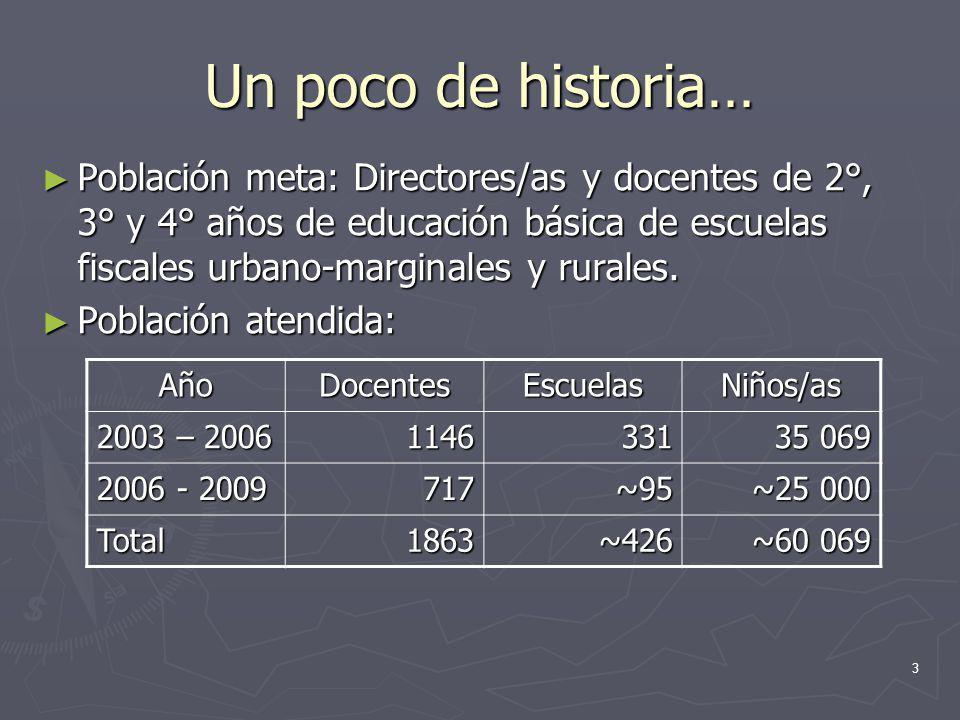 3 Un poco de historia… Población meta: Directores/as y docentes de 2°, 3° y 4° años de educación básica de escuelas fiscales urbano-marginales y rural
