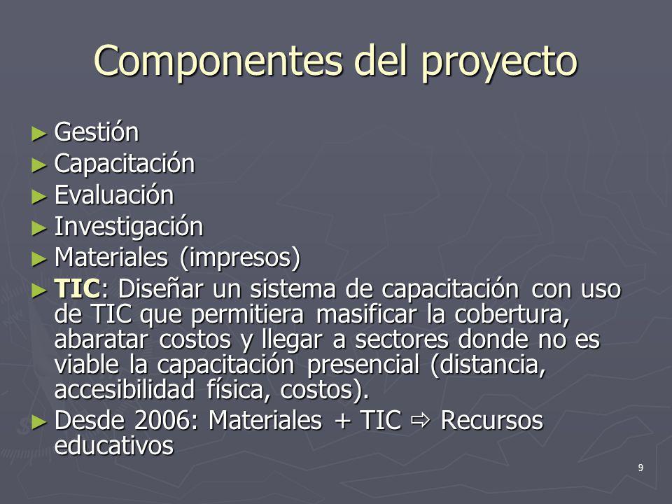 9 Componentes del proyecto Gestión Gestión Capacitación Capacitación Evaluación Evaluación Investigación Investigación Materiales (impresos) Materiale
