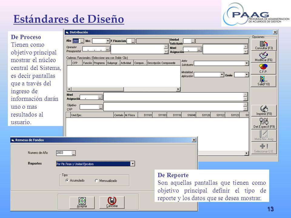 13 De Proceso Tienen como objetivo principal mostrar el núcleo central del Sistema, es decir pantallas que a través del ingreso de información darán u