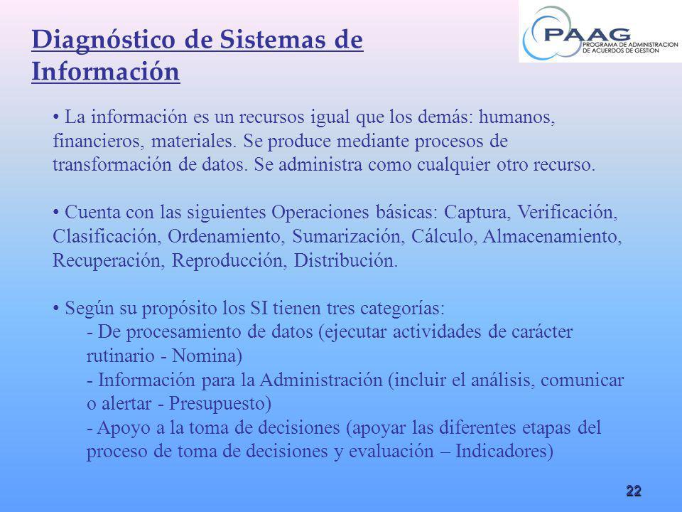 22 Diagnóstico de Sistemas de Información La información es un recursos igual que los demás: humanos, financieros, materiales. Se produce mediante pro