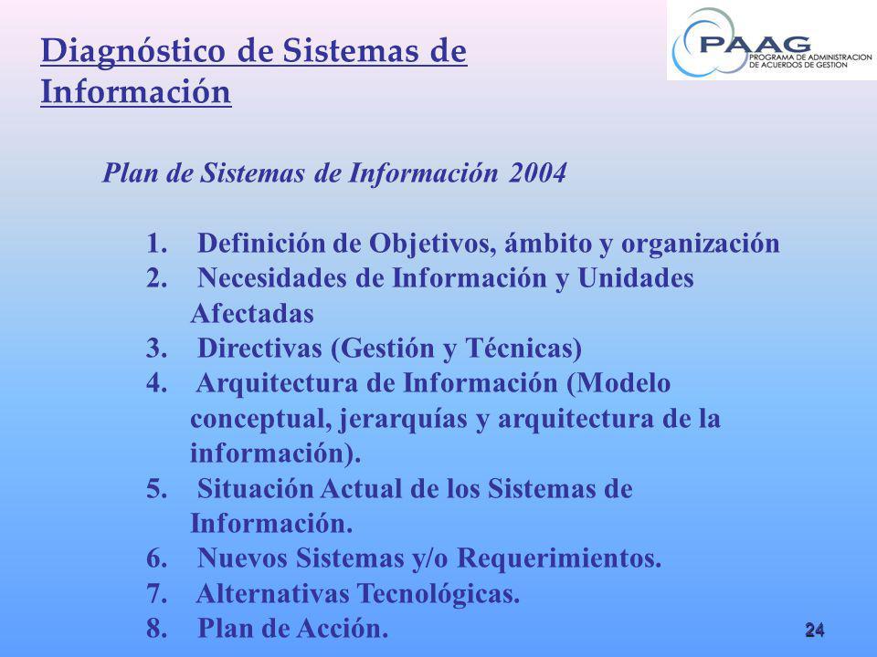 24 Diagnóstico de Sistemas de Información Plan de Sistemas de Información 2004 1. Definición de Objetivos, ámbito y organización 2. Necesidades de Inf