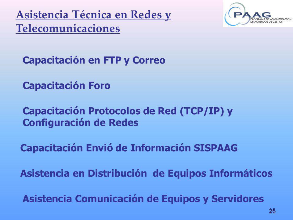 25 Asistencia Técnica en Redes y Telecomunicaciones Capacitación en FTP y Correo Capacitación Foro Capacitación Protocolos de Red (TCP/IP) y Configura