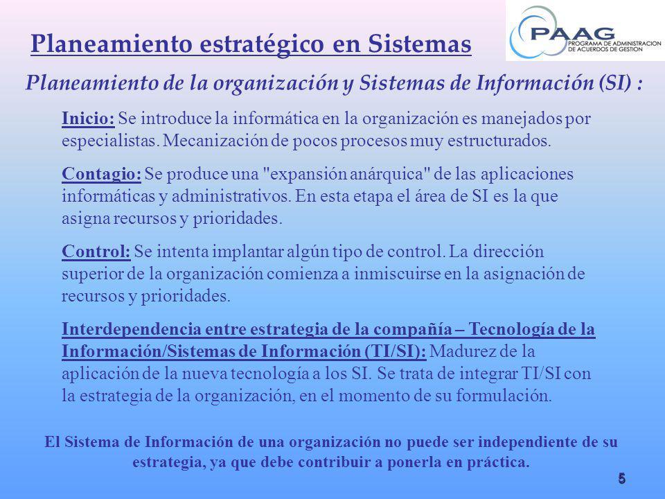 5 Planeamiento estratégico en Sistemas Planeamiento de la organización y Sistemas de Información (SI) : Inicio: Se introduce la informática en la orga
