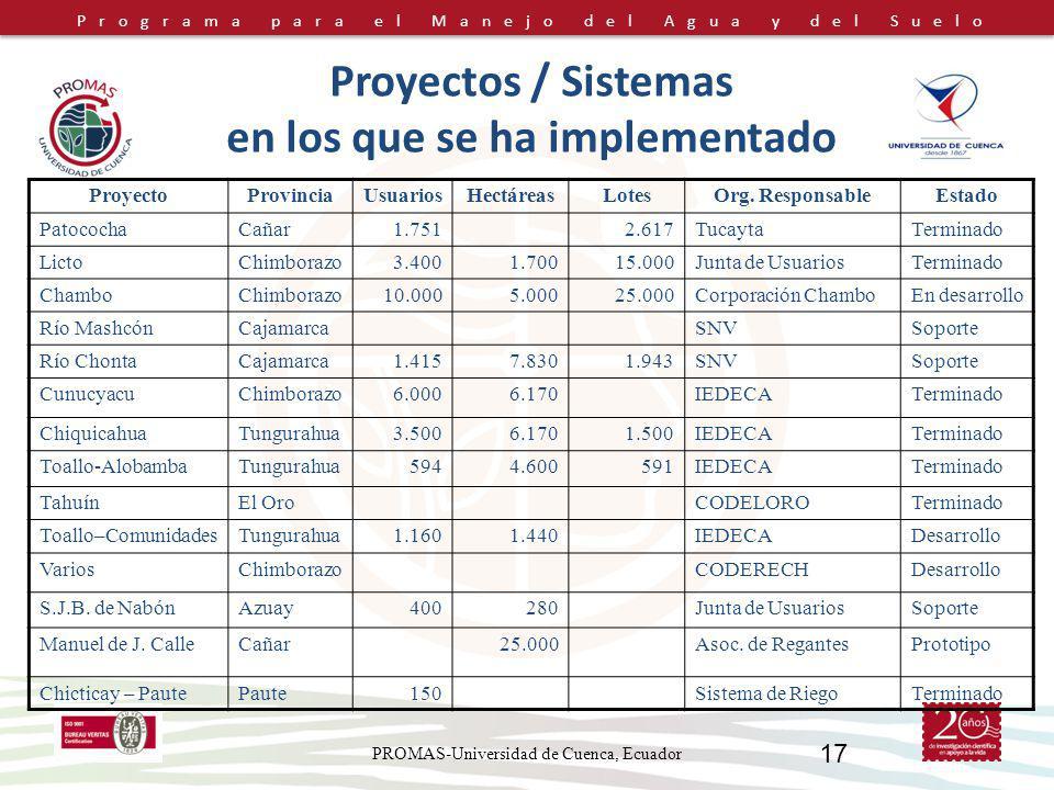 Programa para el Manejo del Agua y del Suelo PROMAS-Universidad de Cuenca, Ecuador 17 Proyectos / Sistemas en los que se ha implementado ProyectoProvinciaUsuariosHectáreasLotesOrg.