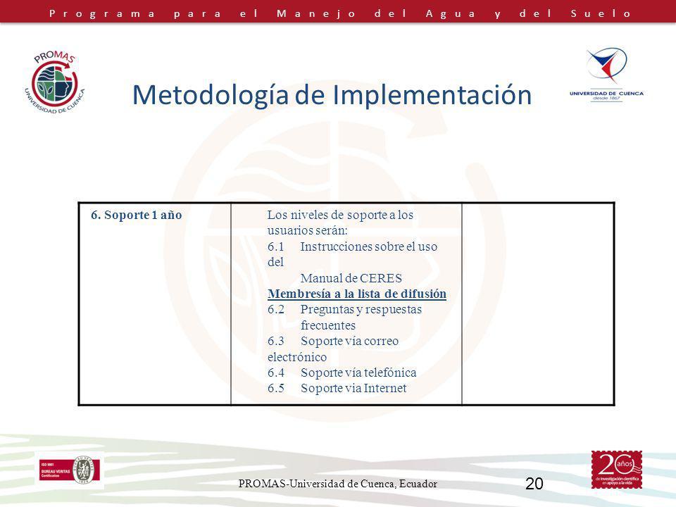 Programa para el Manejo del Agua y del Suelo PROMAS-Universidad de Cuenca, Ecuador 20 Metodología de Implementación 6. Soporte 1 añoLos niveles de sop