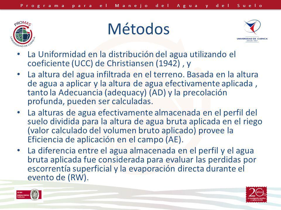 Programa para el Manejo del Agua y del Suelo Métodos La Uniformidad en la distribución del agua utilizando el coeficiente (UCC) de Christiansen (1942), y La altura del agua infiltrada en el terreno.