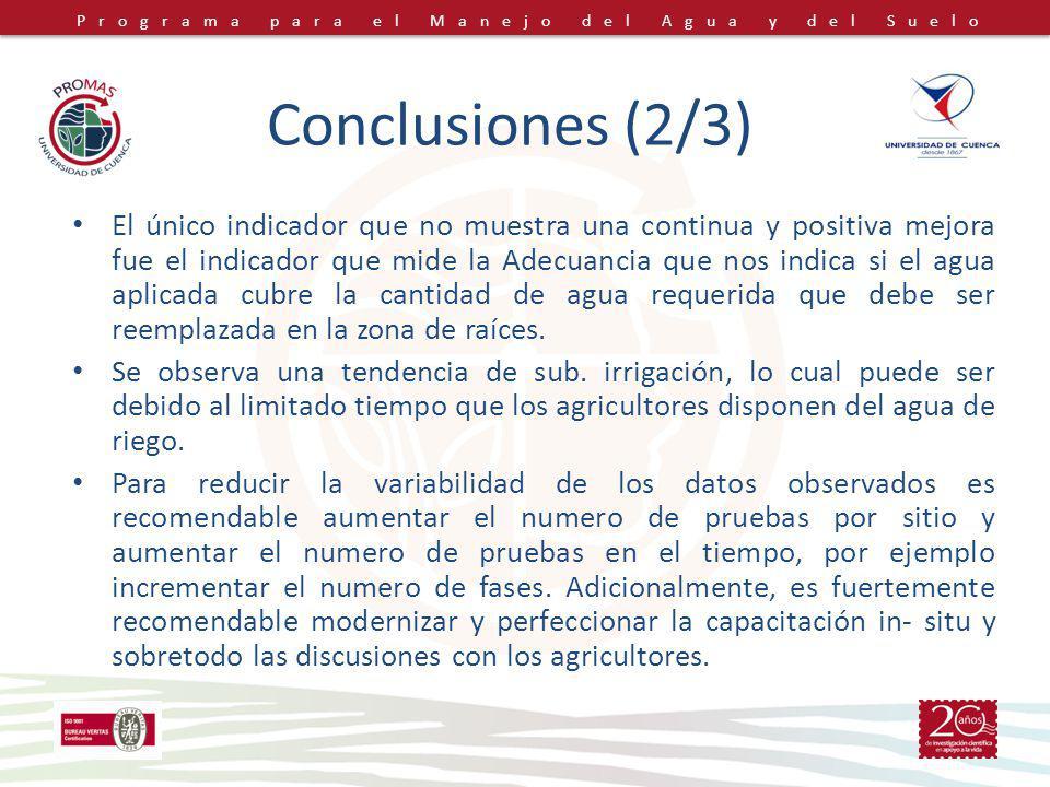 Programa para el Manejo del Agua y del Suelo Conclusiones (2/3) El único indicador que no muestra una continua y positiva mejora fue el indicador que