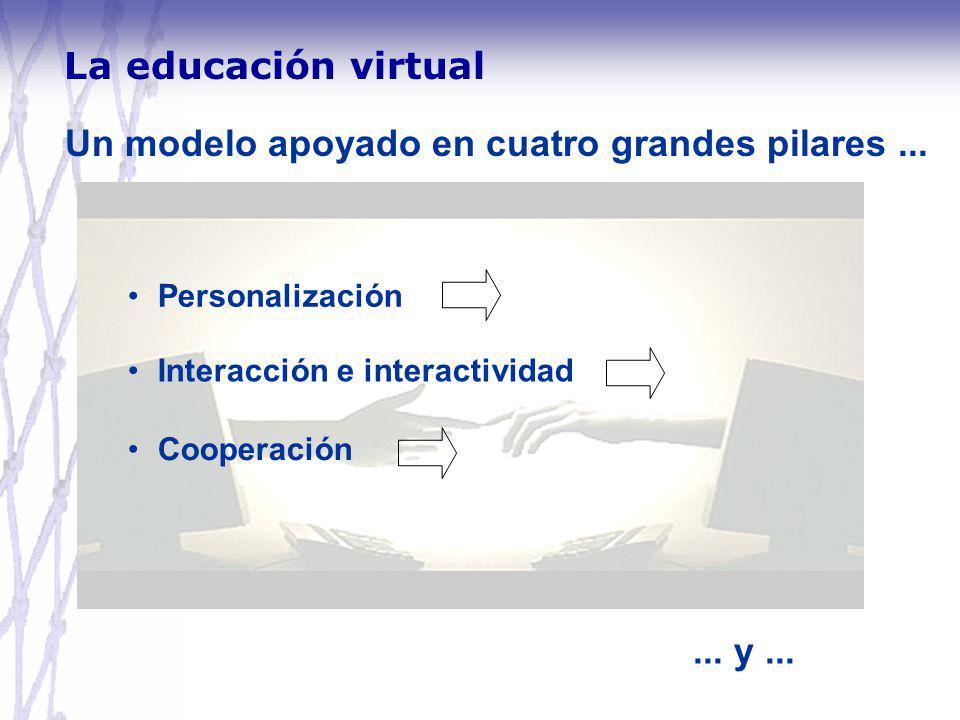 Personalización Interacción e interactividad Cooperación Un modelo apoyado en cuatro grandes pilares...... y... La educación virtual