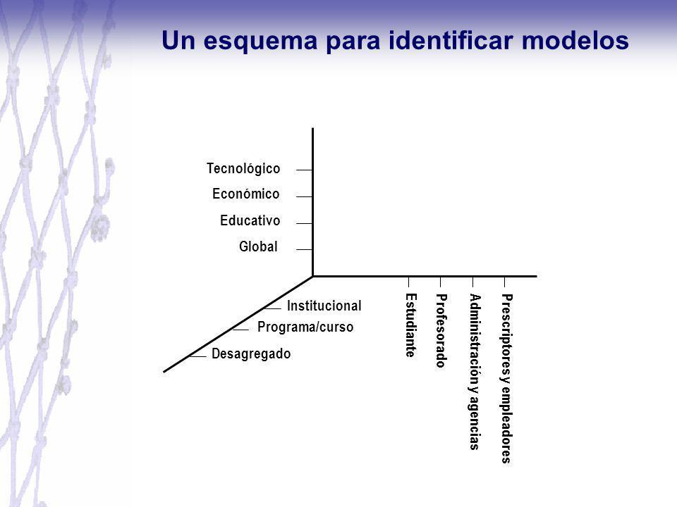 Un esquema para identificar modelos Institucional Programa/curso Desagregado Estudiante Profesorado Administración y agenciasPrescriptores y empleador