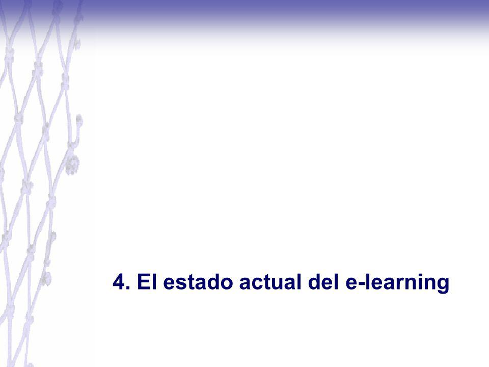 4. El estado actual del e-learning