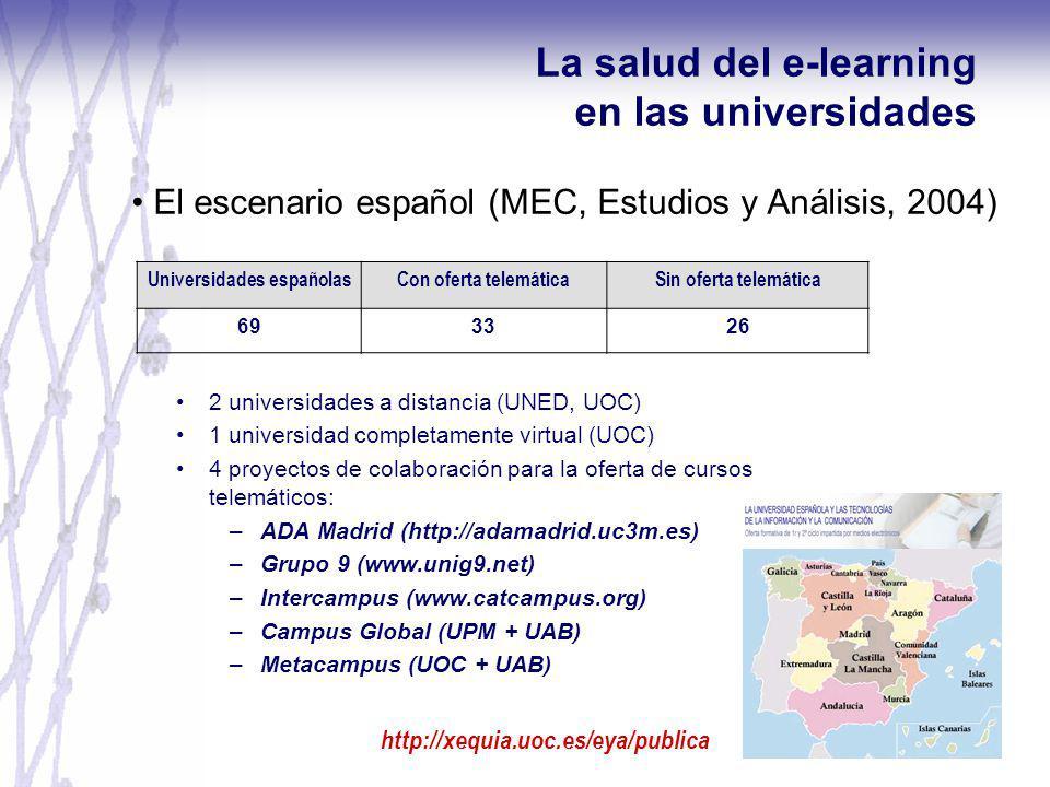 El escenario español (MEC, Estudios y Análisis, 2004) La salud del e-learning en las universidades 2 universidades a distancia (UNED, UOC) 1 universid
