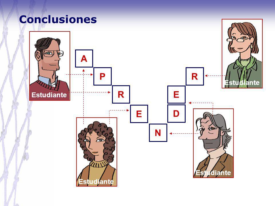Estudiante APNRRE D E Conclusiones
