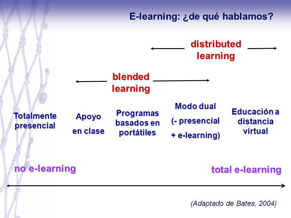 total e-learning Apoyo en clase Modo dual (- presencial + e-learning) Educación a distancia virtual distributed learning blended learning Programas basados en portátiles no e-learning Totalmente presencial (Adaptado de Bates, 2004) E-learning: ¿de qué hablamos?