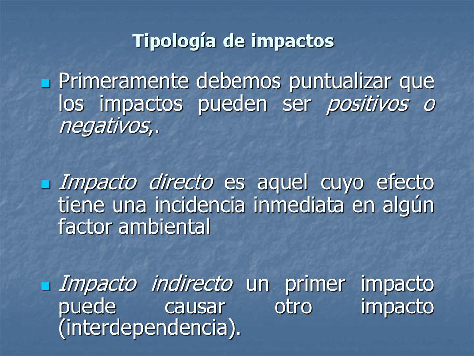 Tipología de impactos Primeramente debemos puntualizar que los impactos pueden ser positivos o negativos,. Primeramente debemos puntualizar que los im