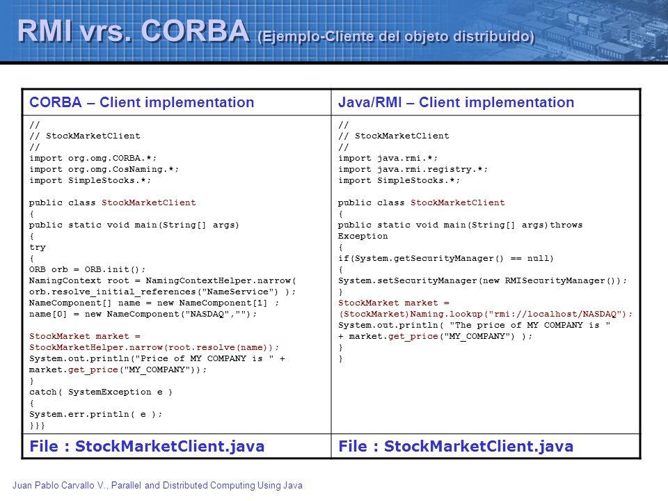 Juan Pablo Carvallo V., Parallel and Distributed Computing Using Java RMI vrs. CORBA (Ejemplo-Cliente del objeto distribuido) CORBA – Client implement