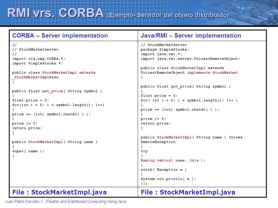 Juan Pablo Carvallo V., Parallel and Distributed Computing Using Java RMI vrs. CORBA (Ejemplo- Servidor del objeto distribuido) CORBA – Server impleme