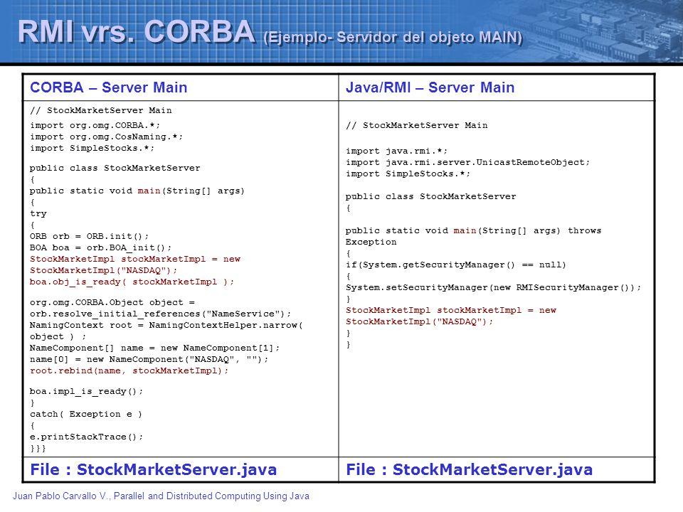 Juan Pablo Carvallo V., Parallel and Distributed Computing Using Java RMI vrs. CORBA (Ejemplo- Servidor del objeto MAIN) CORBA – Server MainJava/RMI –