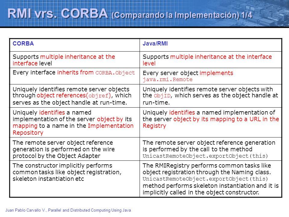 Juan Pablo Carvallo V., Parallel and Distributed Computing Using Java RMI vrs. CORBA (Comparando la Implementación) 1/4 CORBAJava/RMI Supports multipl