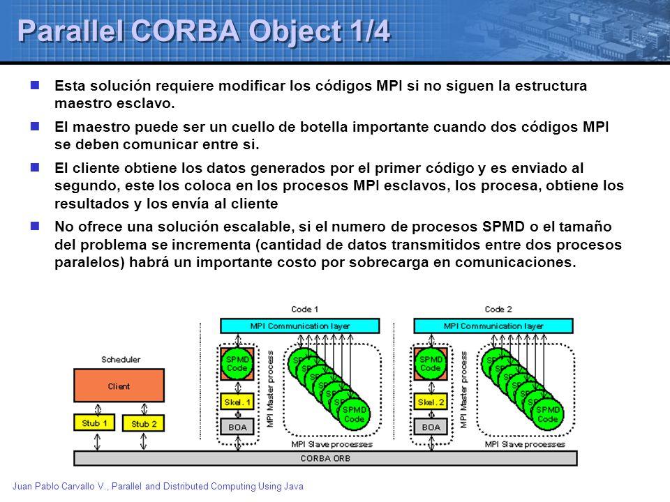 Juan Pablo Carvallo V., Parallel and Distributed Computing Using Java Parallel CORBA Object 1/4 Esta solución requiere modificar los códigos MPI si no