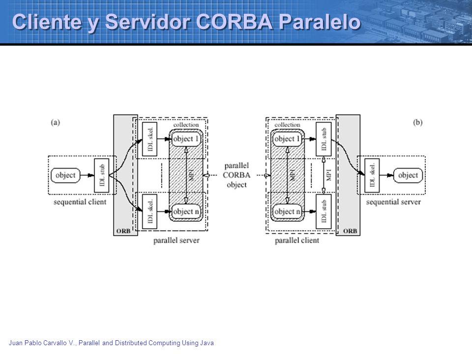 Juan Pablo Carvallo V., Parallel and Distributed Computing Using Java Cliente y Servidor CORBA Paralelo
