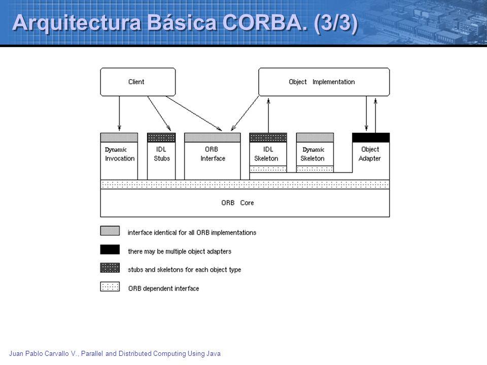 Juan Pablo Carvallo V., Parallel and Distributed Computing Using Java Parallel CORBA Object 1/3 Busca proveer de una técnica eficiente para encapsular código paralelo basado en el uso de librerías MPI.