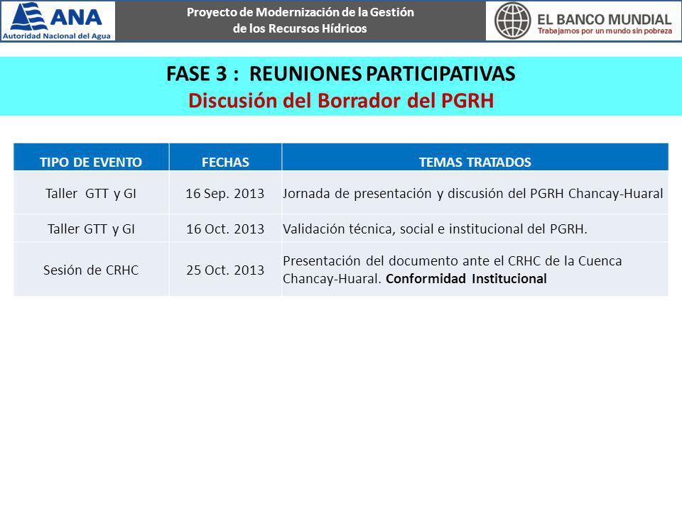 Proyecto de Modernización de la Gestión de los Recursos Hídricos FASE 3 : REUNIONES PARTICIPATIVAS Discusión del Borrador del PGRH TIPO DE EVENTOFECHA
