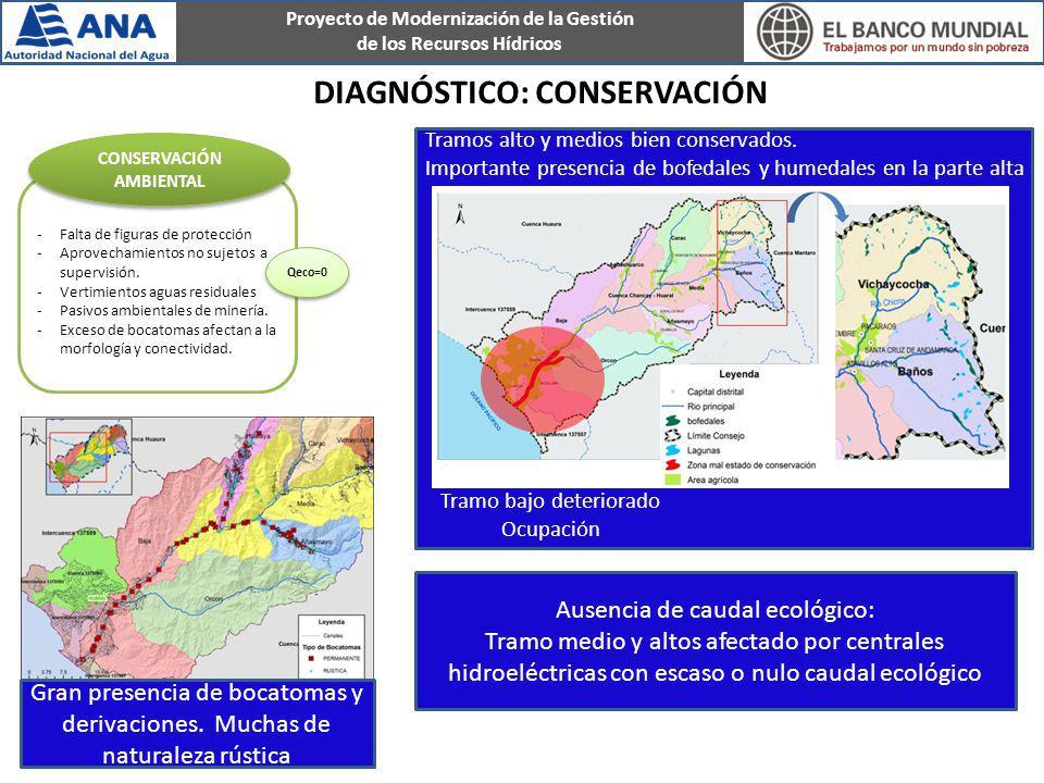 Proyecto de Modernización de la Gestión de los Recursos Hídricos -Falta de figuras de protección -Aprovechamientos no sujetos a supervisión. -Vertimie