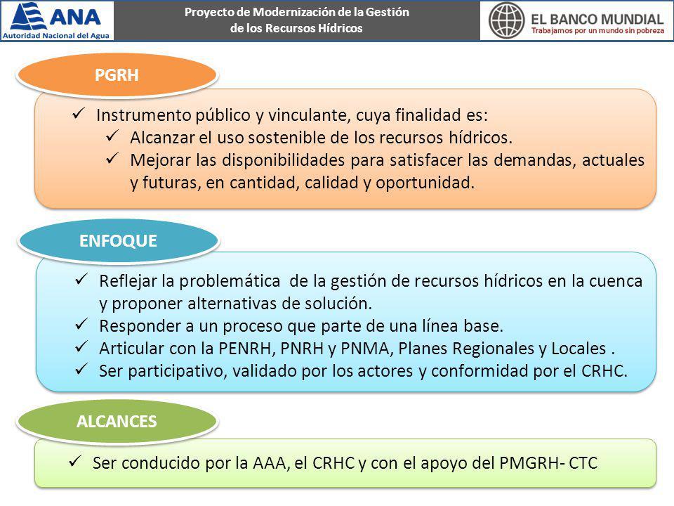 Proyecto de Modernización de la Gestión de los Recursos Hídricos CRHC Chancay-Huaral.